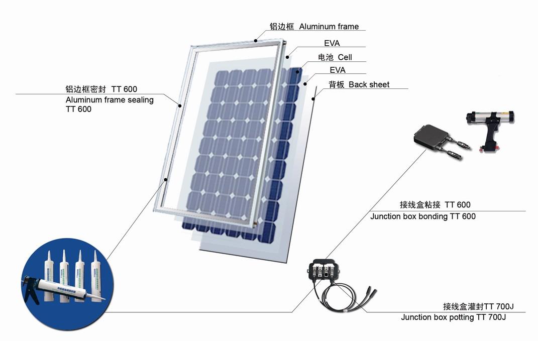光伏组件高清图片光伏电站高清图片 光伏组件连接示意图1; 太阳能光伏